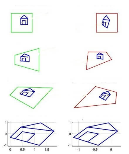 El último de los ejemplos corresponde a a la rectificación fotográfica en un informe pericial