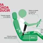 Conducción segura: ergonomía y posición al volante